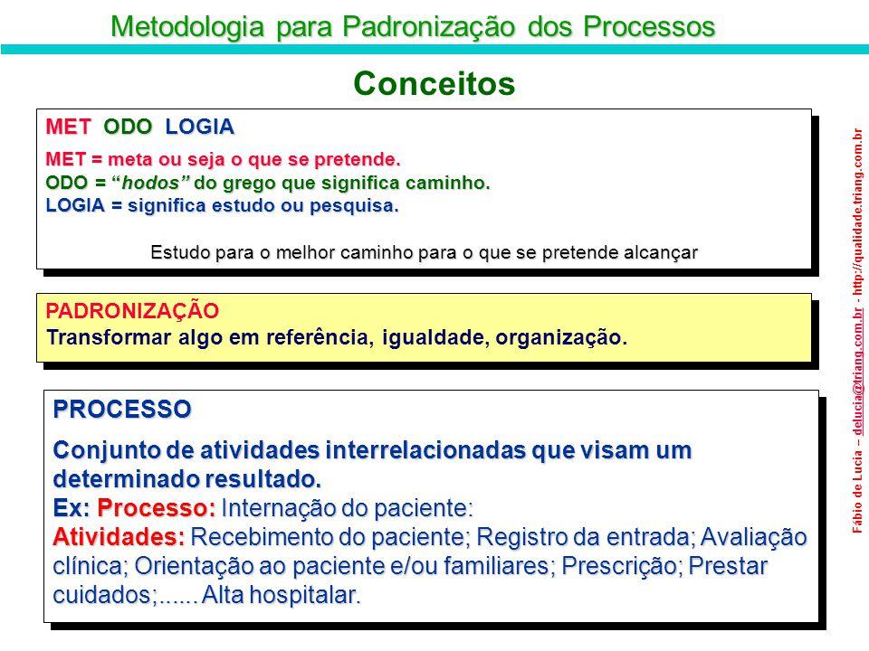 Fábio de Lucia – delucia@triang.com.br - http://qualidade.triang.com.brdelucia@triang.com.br Conceitos MET ODO LOGIA MET = meta ou seja o que se prete