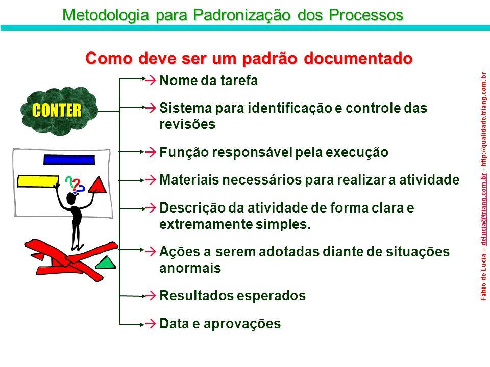 Metodologia para Padronização dos Processos Fábio de Lucia – delucia@triang.com.br - http://qualidade.triang.com.brdelucia@triang.com.br Como deve ser