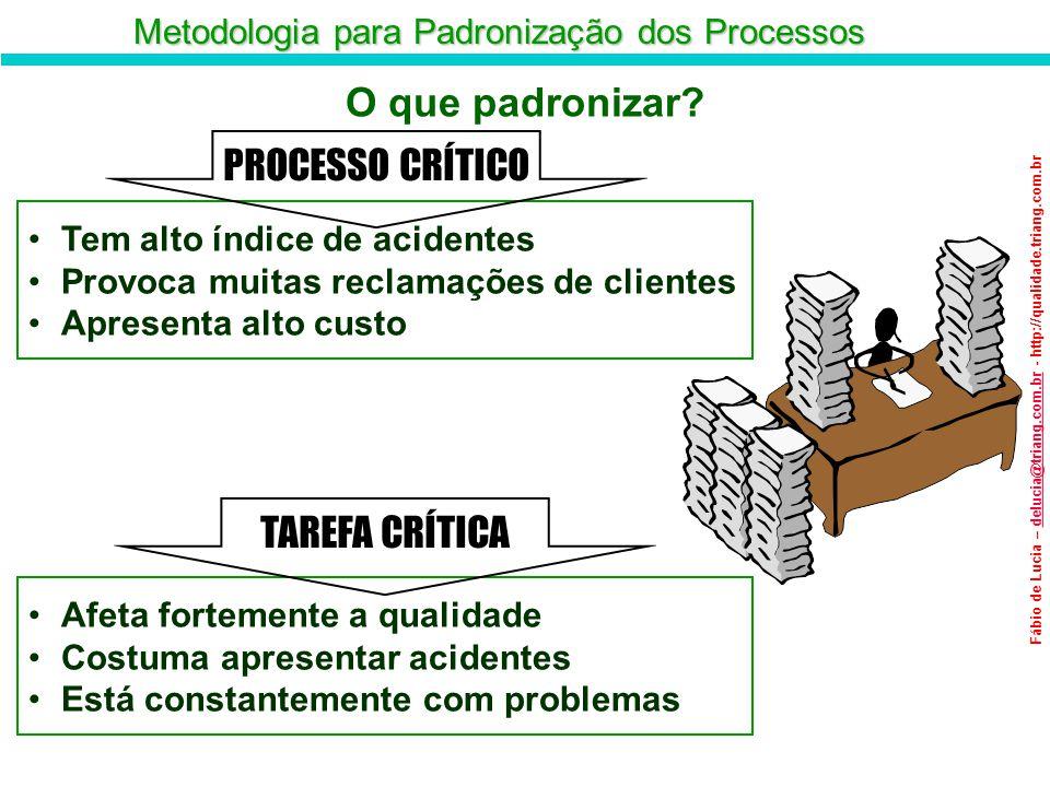 Metodologia para Padronização dos Processos Fábio de Lucia – delucia@triang.com.br - http://qualidade.triang.com.brdelucia@triang.com.br Tem alto índi