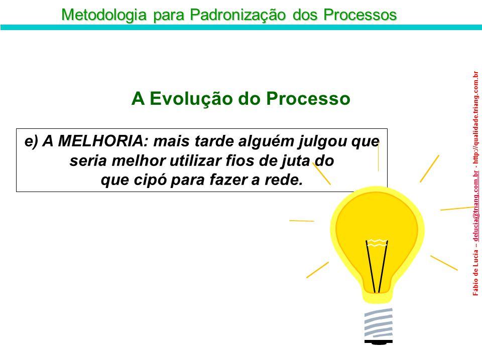 Metodologia para Padronização dos Processos Fábio de Lucia – delucia@triang.com.br - http://qualidade.triang.com.brdelucia@triang.com.br e) A MELHORIA