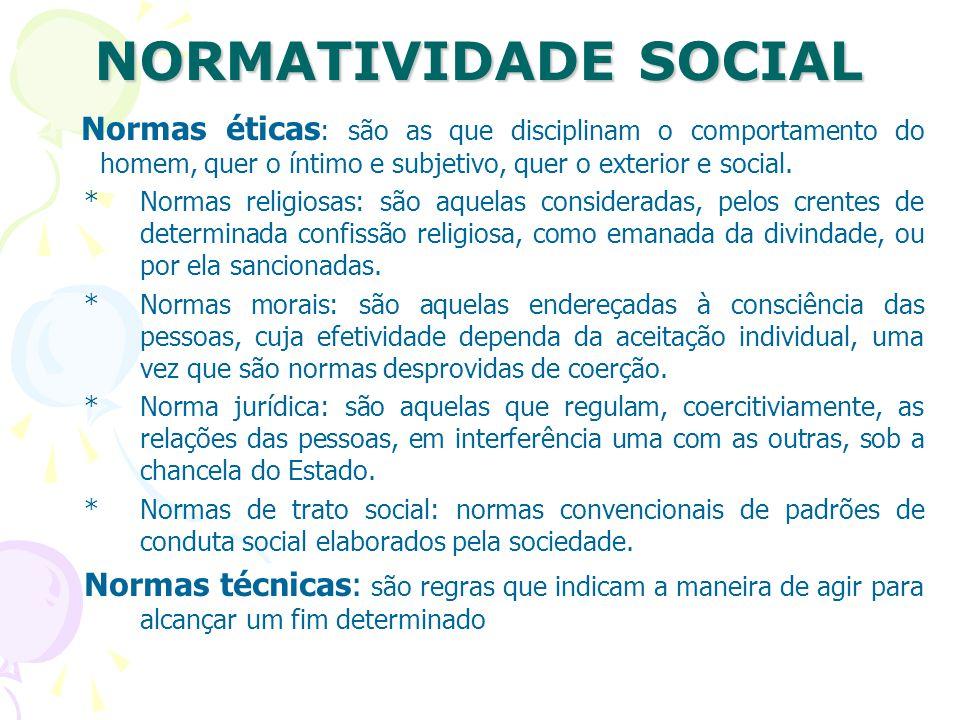NORMATIVIDADE SOCIAL Normas éticas : são as que disciplinam o comportamento do homem, quer o íntimo e subjetivo, quer o exterior e social.