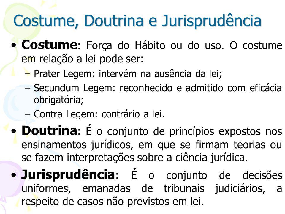 Costume, Doutrina e Jurisprudência Costume : Força do Hábito ou do uso.
