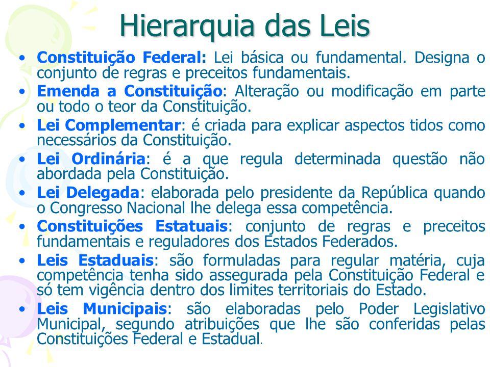 Hierarquia das Leis Constituição Federal: Lei básica ou fundamental.