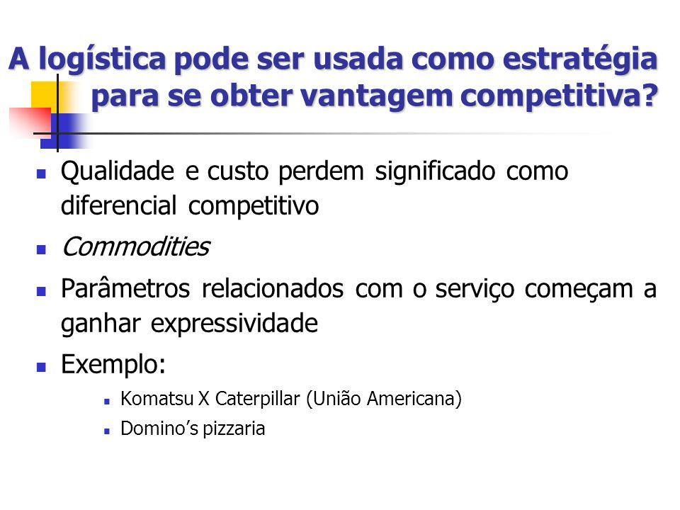 A logística pode ser usada como estratégia para se obter vantagem competitiva.