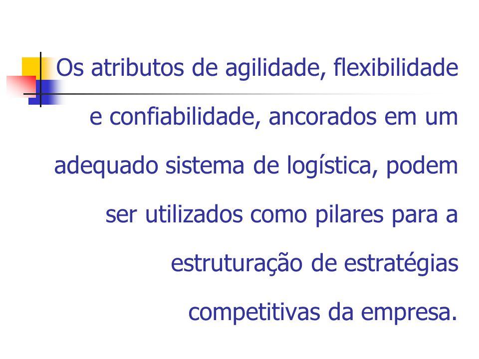 Os atributos de agilidade, flexibilidade e confiabilidade, ancorados em um adequado sistema de logística, podem ser utilizados como pilares para a estruturação de estratégias competitivas da empresa.