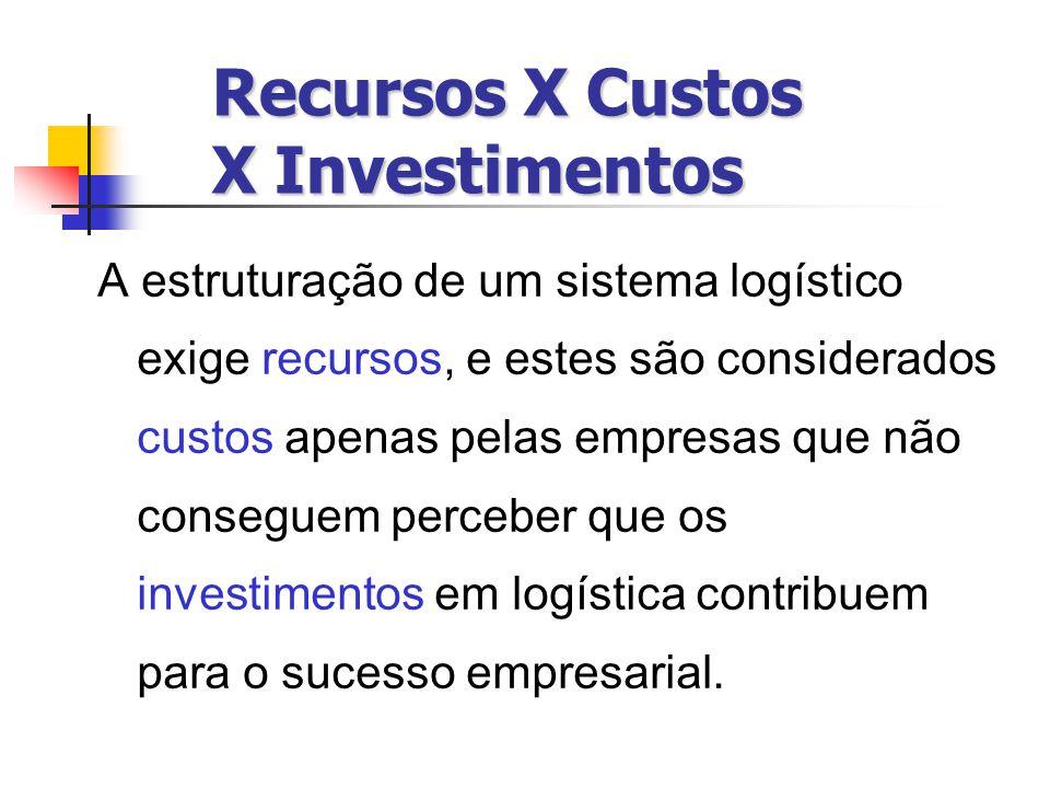 A estruturação de um sistema logístico exige recursos, e estes são considerados custos apenas pelas empresas que não conseguem perceber que os investimentos em logística contribuem para o sucesso empresarial.