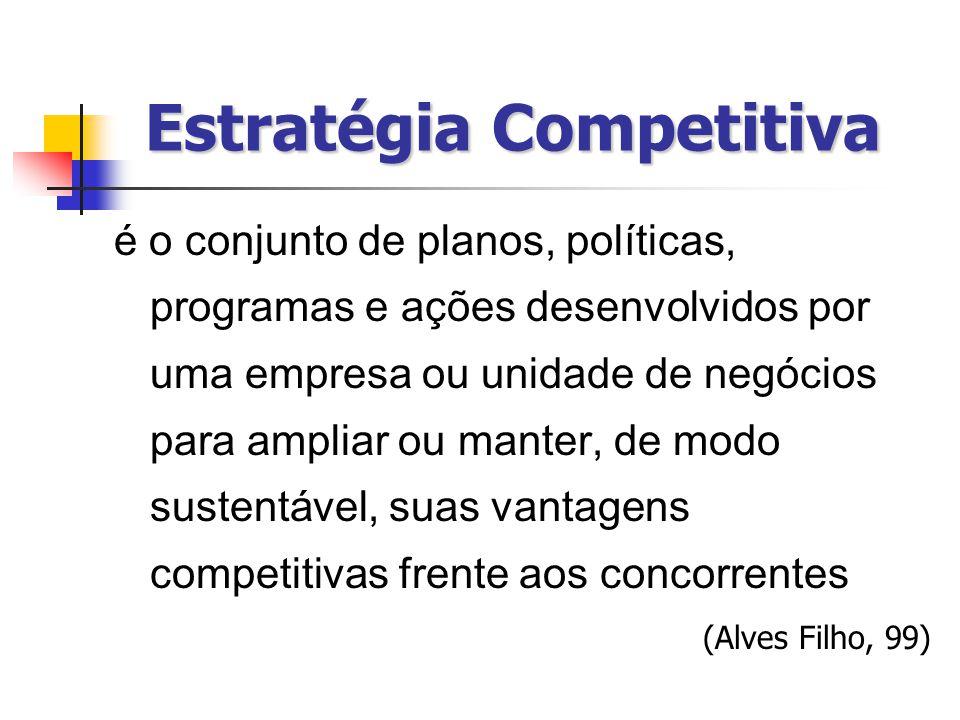 Estratégia Competitiva é o conjunto de planos, políticas, programas e ações desenvolvidos por uma empresa ou unidade de negócios para ampliar ou manter, de modo sustentável, suas vantagens competitivas frente aos concorrentes (Alves Filho, 99)