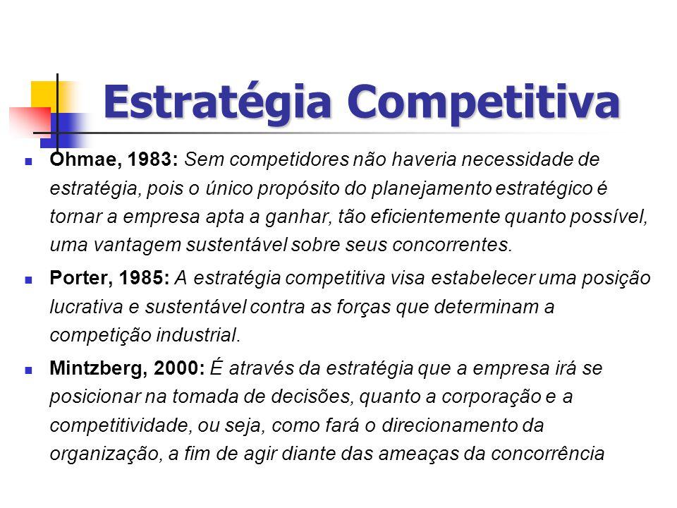 Ohmae, 1983: Sem competidores não haveria necessidade de estratégia, pois o único propósito do planejamento estratégico é tornar a empresa apta a ganhar, tão eficientemente quanto possível, uma vantagem sustentável sobre seus concorrentes.