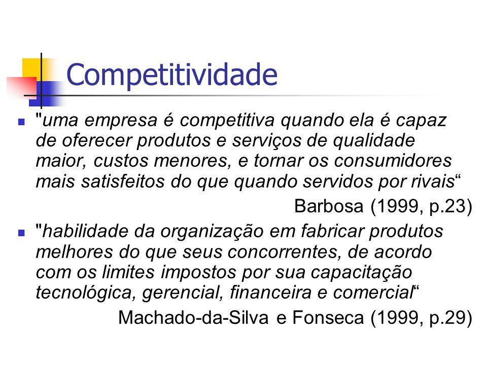 Competitividade uma empresa é competitiva quando ela é capaz de oferecer produtos e serviços de qualidade maior, custos menores, e tornar os consumidores mais satisfeitos do que quando servidos por rivais Barbosa (1999, p.23) habilidade da organização em fabricar produtos melhores do que seus concorrentes, de acordo com os limites impostos por sua capacitação tecnológica, gerencial, financeira e comercial Machado-da-Silva e Fonseca (1999, p.29)