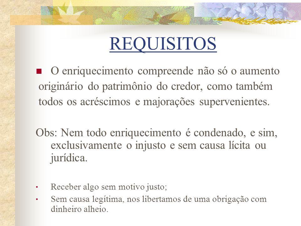 Maria Helena Diniz Divide o pagamento indevido em espécies; Indébito Objetivo – Se o devedor paga uma dívida inexistente, ou existente mas que já foi
