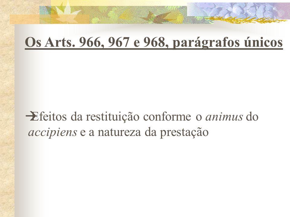 Art. 965 - Ao que voluntariamente pagou o indevido incumbe a prova de tê-lo feito por erro. Pagamento objetivamente indevido; Pagamento subjetivamente