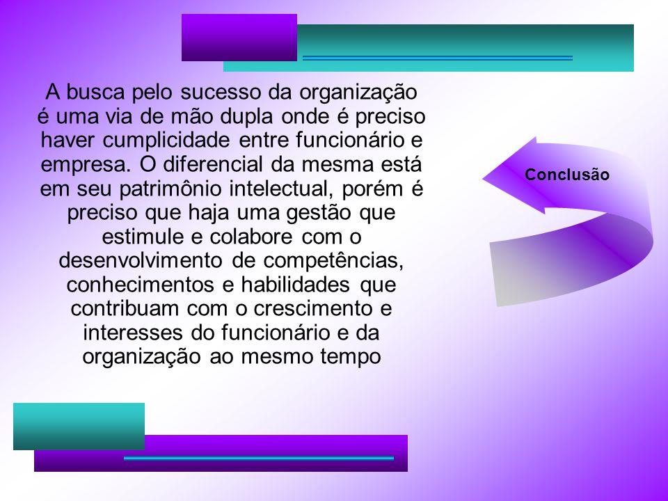 A busca pelo sucesso da organização é uma via de mão dupla onde é preciso haver cumplicidade entre funcionário e empresa.