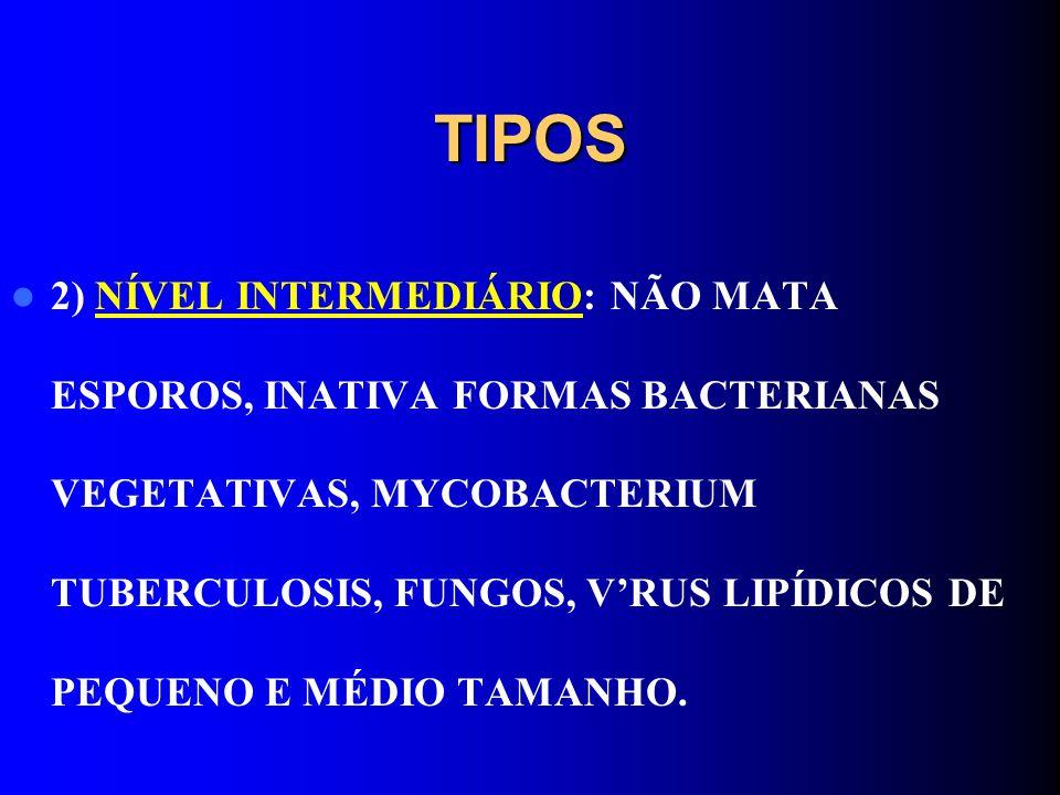 TIPOS 2) NÍVEL INTERMEDIÁRIO: NÃO MATA ESPOROS, INATIVA FORMAS BACTERIANAS VEGETATIVAS, MYCOBACTERIUM TUBERCULOSIS, FUNGOS, VRUS LIPÍDICOS DE PEQUENO