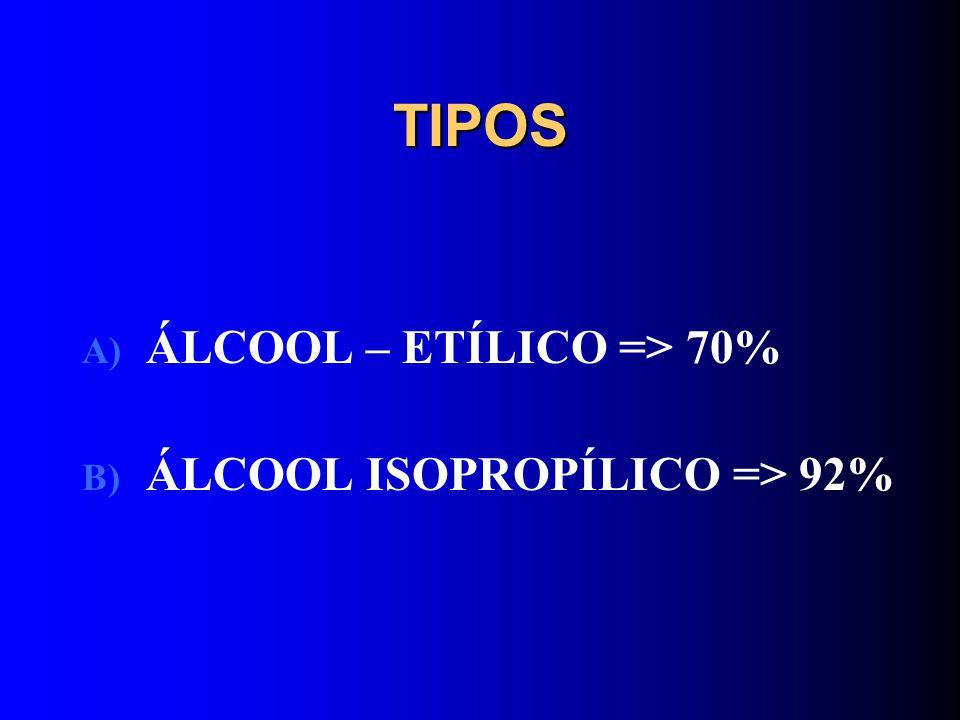 TIPOS A) ÁLCOOL – ETÍLICO => 70% B) ÁLCOOL ISOPROPÍLICO => 92%