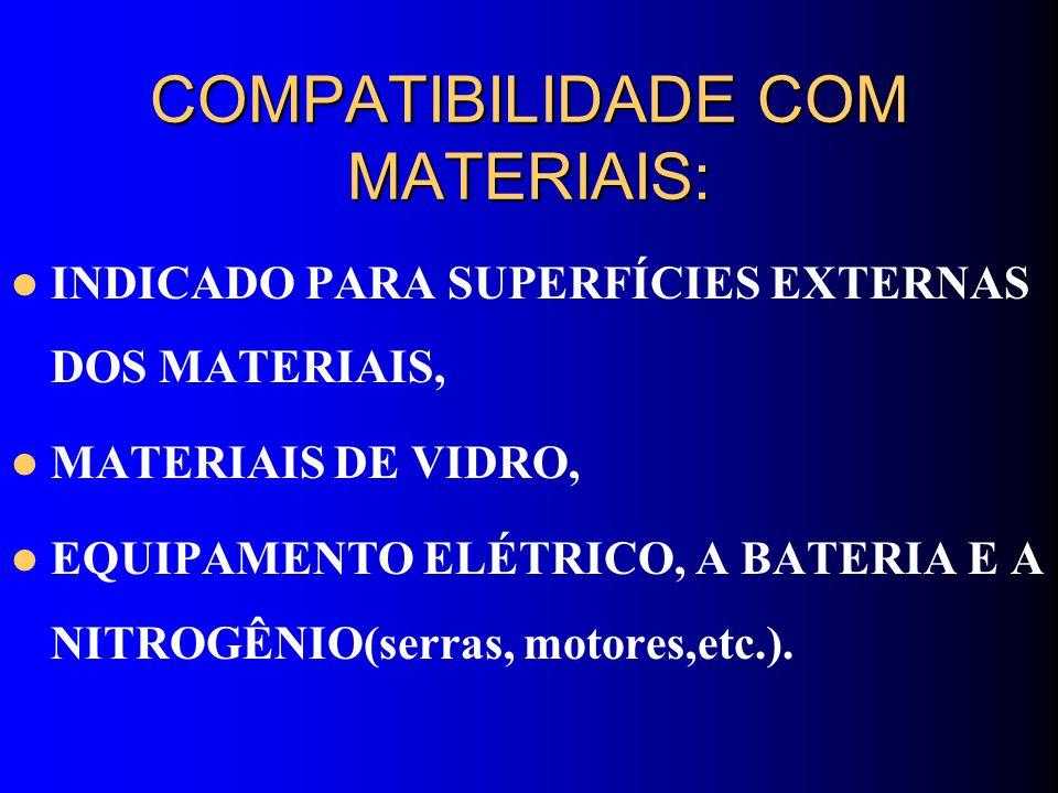 COMPATIBILIDADE COM MATERIAIS: INDICADO PARA SUPERFÍCIES EXTERNAS DOS MATERIAIS, MATERIAIS DE VIDRO, EQUIPAMENTO ELÉTRICO, A BATERIA E A NITROGÊNIO(se