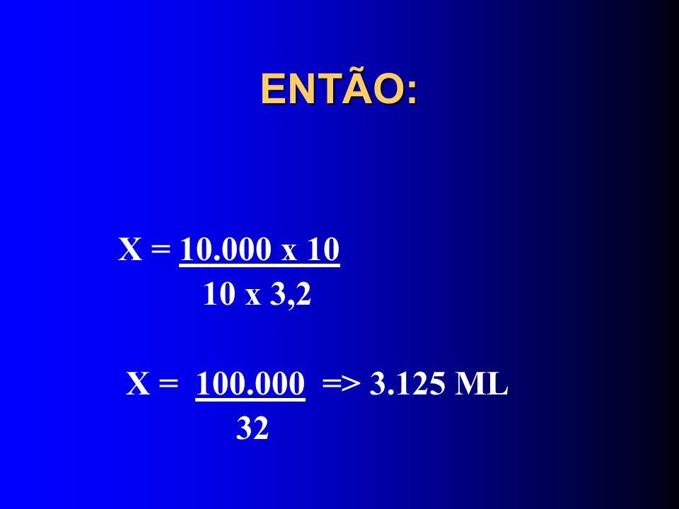 ENTÃO: X = 10.000 x 10 10 x 3,2 X = 100.000 => 3.125 ML 32