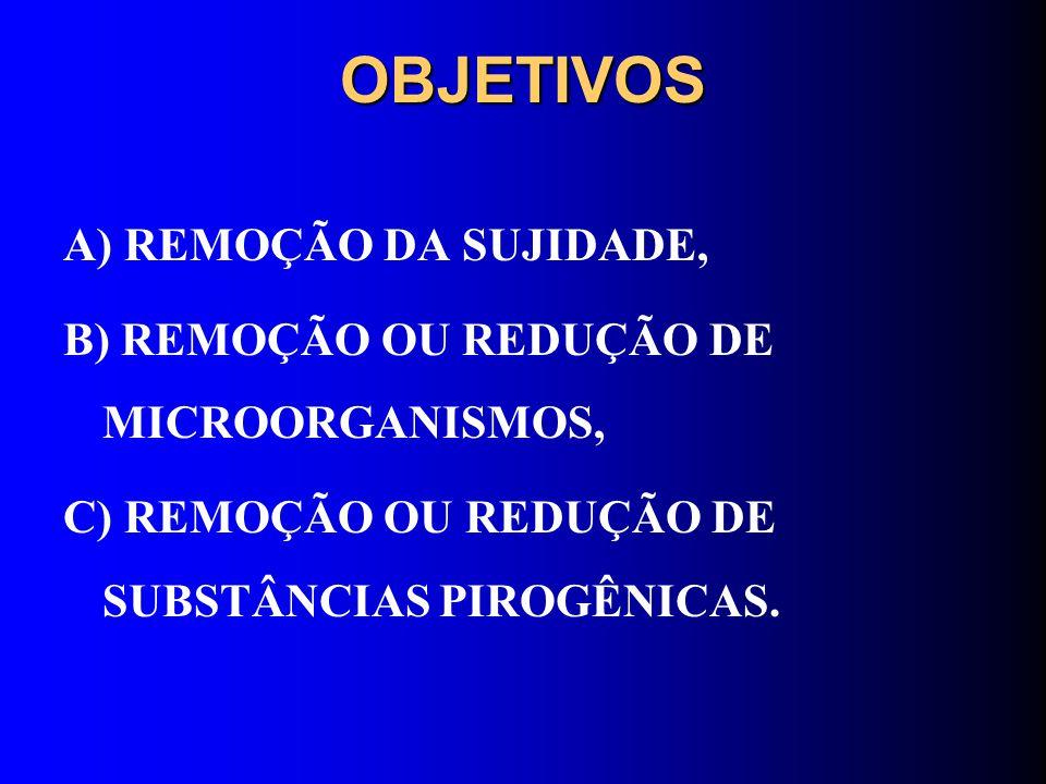 OBJETIVOS A) REMOÇÃO DA SUJIDADE, B) REMOÇÃO OU REDUÇÃO DE MICROORGANISMOS, C) REMOÇÃO OU REDUÇÃO DE SUBSTÂNCIAS PIROGÊNICAS.