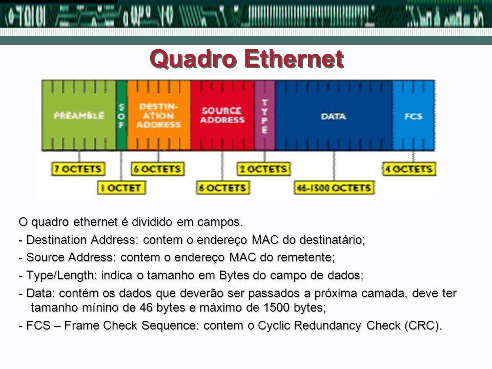 Quadro Ethernet O quadro ethernet é dividido em campos. - Destination Address: contem o endereço MAC do destinatário; - Source Address: contem o ender