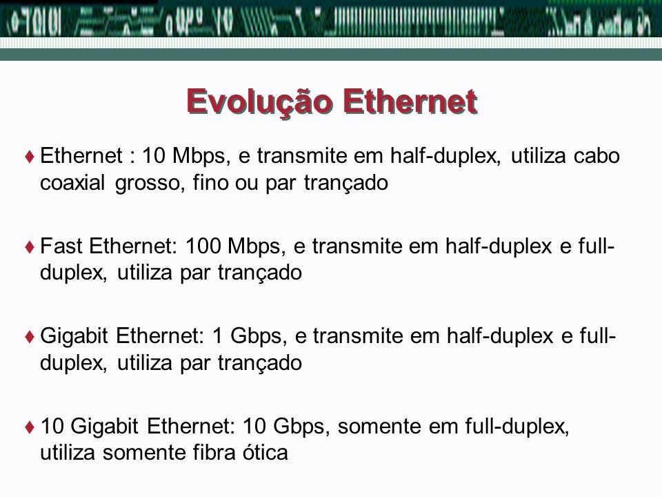 Evolução Ethernet Ethernet : 10 Mbps, e transmite em half-duplex, utiliza cabo coaxial grosso, fino ou par trançado Fast Ethernet: 100 Mbps, e transmi