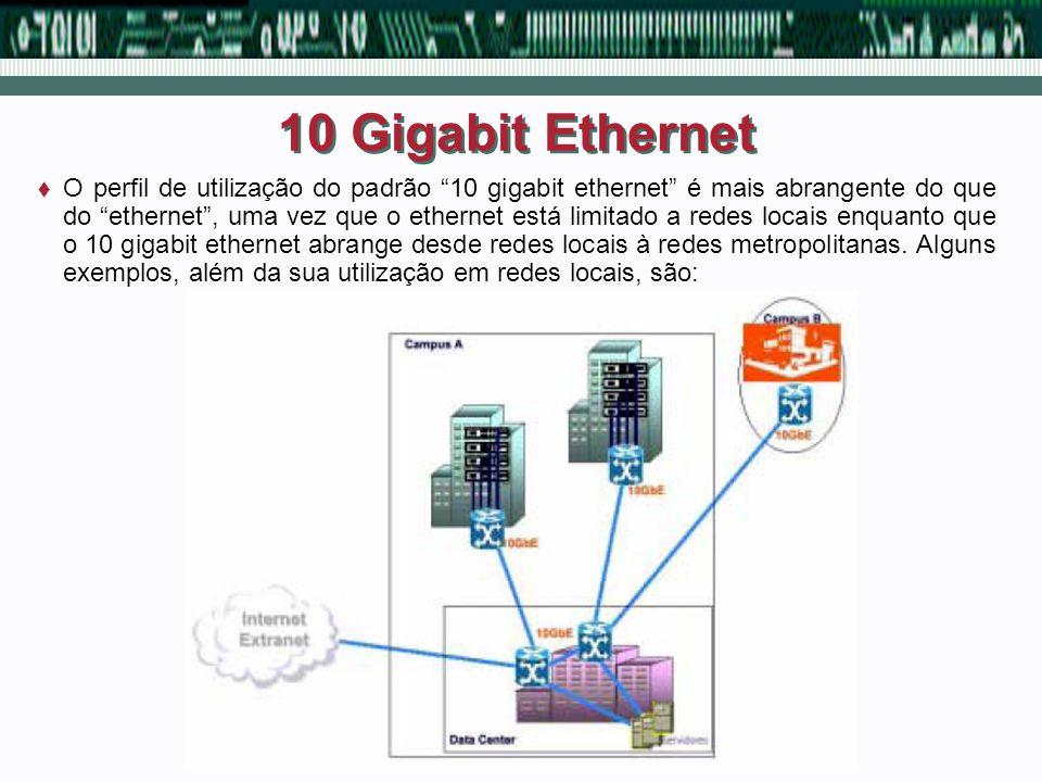 10 Gigabit Ethernet O perfil de utilização do padrão 10 gigabit ethernet é mais abrangente do que do ethernet, uma vez que o ethernet está limitado a
