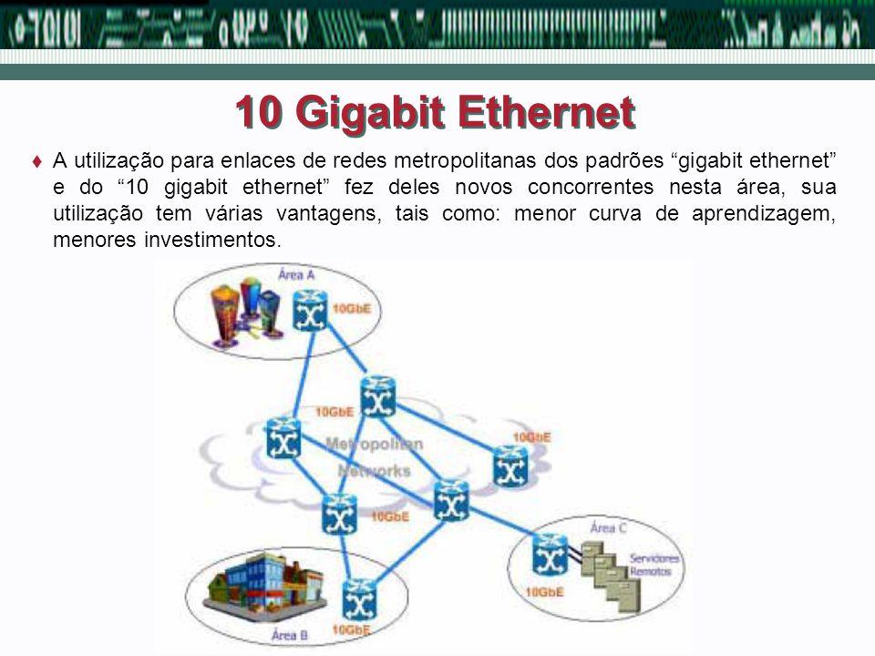 10 Gigabit Ethernet A utilização para enlaces de redes metropolitanas dos padrões gigabit ethernet e do 10 gigabit ethernet fez deles novos concorrent