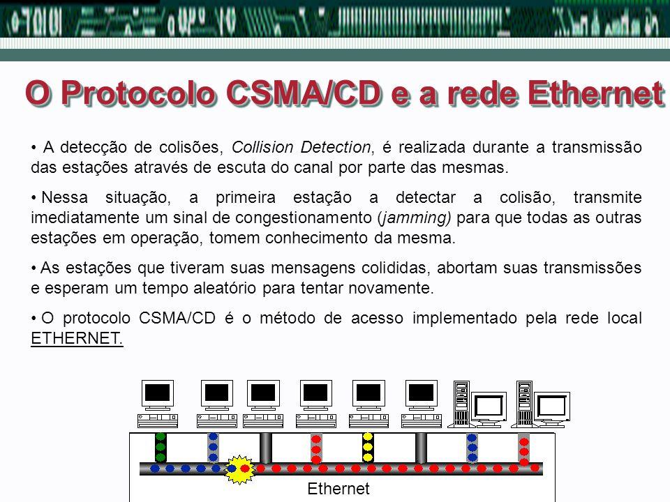 O Protocolo CSMA/CD e a rede Ethernet A detecção de colisões, Collision Detection, é realizada durante a transmissão das estações através de escuta do