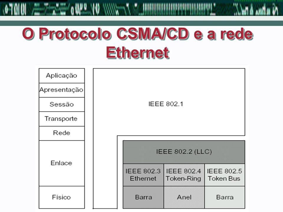 O Protocolo CSMA/CD e a rede Ethernet