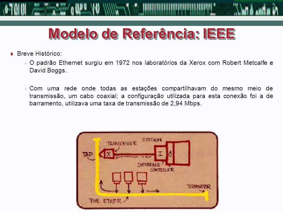 Modelo de Referência: IEEE Breve Histórico: O padrão Ethernet surgiu em 1972 nos laboratórios da Xerox com Robert Metcalfe e David Boggs. Com uma rede