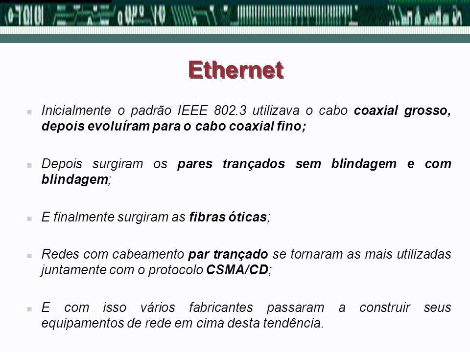 Inicialmente o padrão IEEE 802.3 utilizava o cabo coaxial grosso, depois evoluíram para o cabo coaxial fino; Depois surgiram os pares trançados sem bl