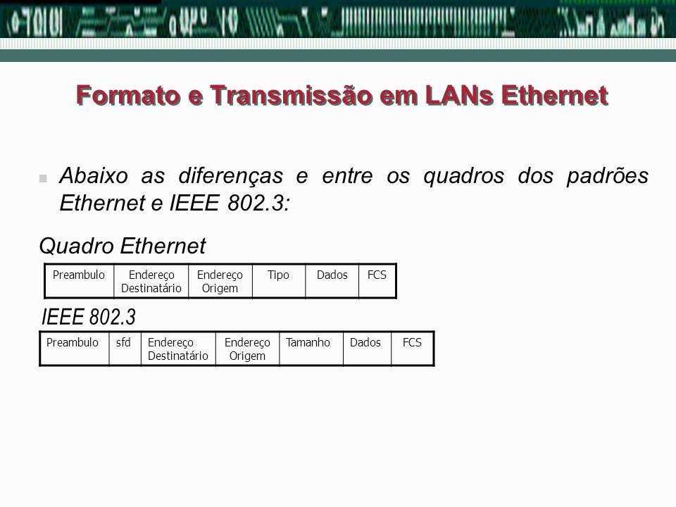 Formato e Transmissão em LANs Ethernet Abaixo as diferenças e entre os quadros dos padrões Ethernet e IEEE 802.3: Quadro Ethernet PreambuloEndereço De