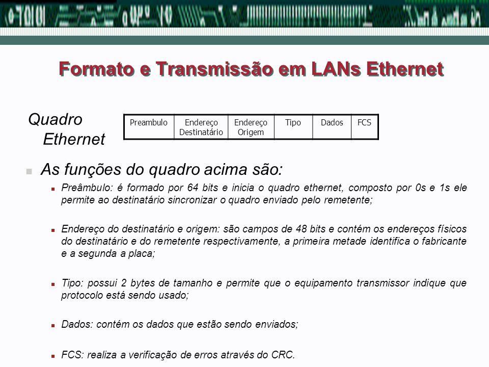 Formato e Transmissão em LANs Ethernet Quadro Ethernet PreambuloEndereço Destinatário Endereço Origem TipoDadosFCS As funções do quadro acima são: Pre