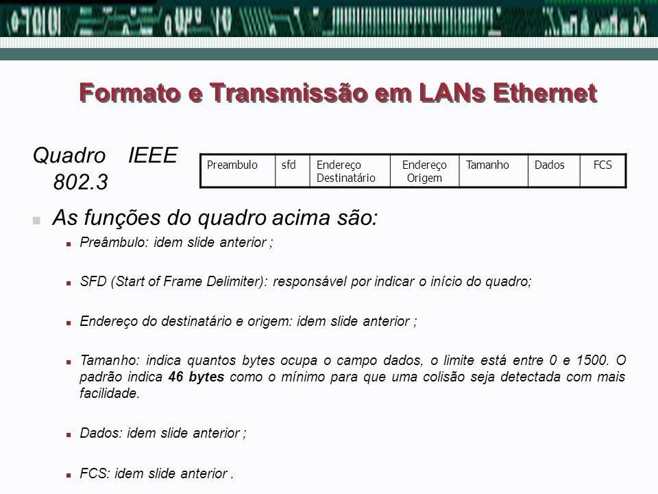 Formato e Transmissão em LANs Ethernet Quadro IEEE 802.3 As funções do quadro acima são: Preâmbulo: idem slide anterior ; SFD (Start of Frame Delimite
