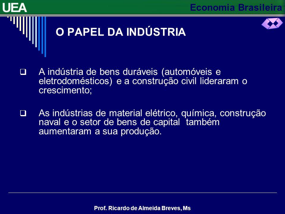 Economia Brasileira Prof. Ricardo de Almeida Breves, Ms O PLANO ESTRATÉGICO DE DESENVOLVIMENTO Com a mudança de governo, em 1968, foi elaborado o Plan