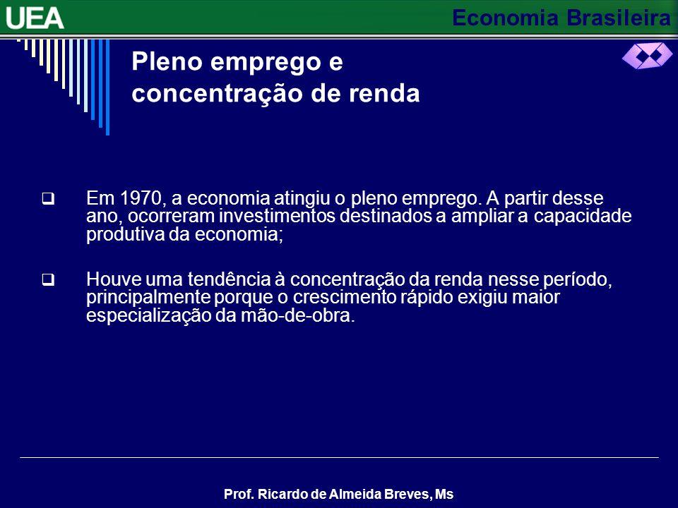 Economia Brasileira Prof. Ricardo de Almeida Breves, Ms O Financiamento da demanda A demanda por bens duráveis aumentou em virtude dos consórcios e da
