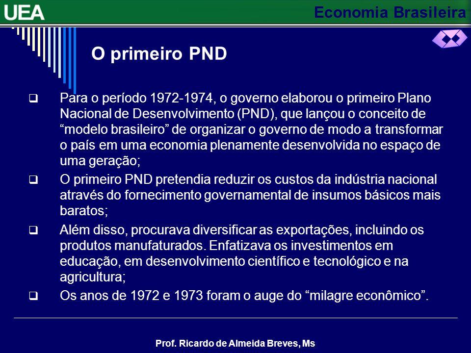 Economia Brasileira Prof. Ricardo de Almeida Breves, Ms Em 1970, a economia atingiu o pleno emprego. A partir desse ano, ocorreram investimentos desti