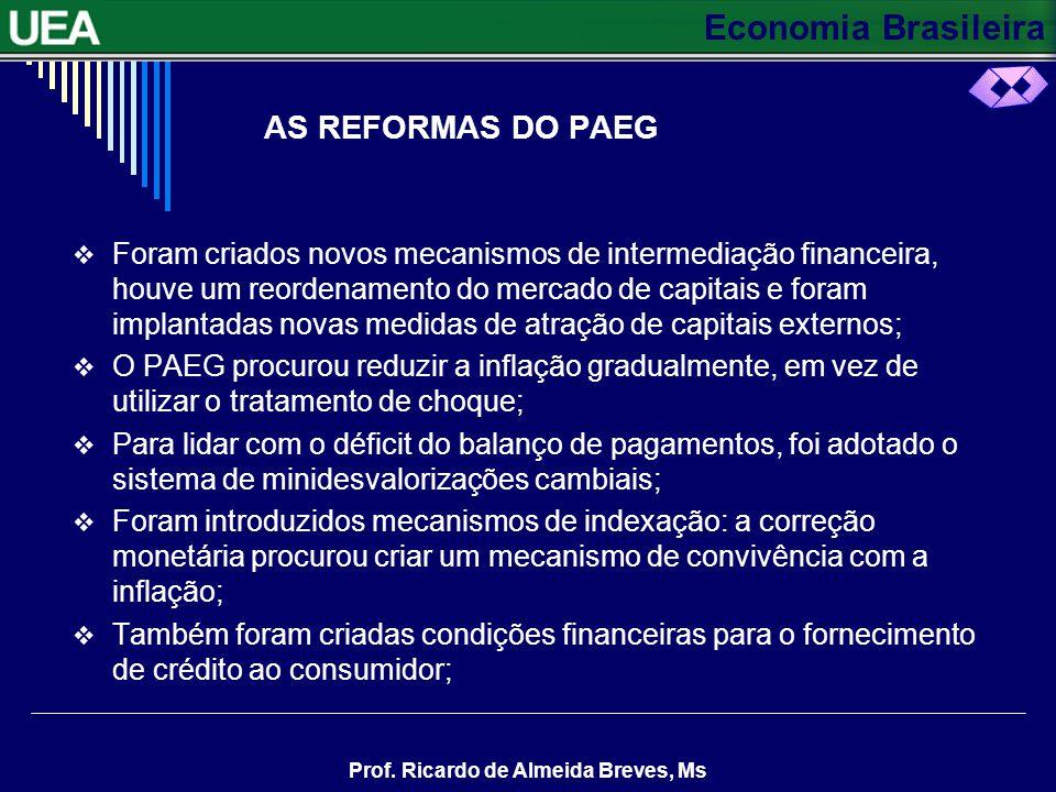 Economia Brasileira Prof. Ricardo de Almeida Breves, Ms A INFLAÇÃO E O PAEG Em 1964, a inflação acelerou e aumentou o déficit do balanço de pagamentos