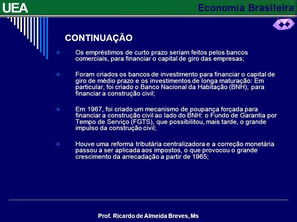 Economia Brasileira Prof. Ricardo de Almeida Breves, Ms AS REFORMAS DO PAEG Foram criados novos mecanismos de intermediação financeira, houve um reord