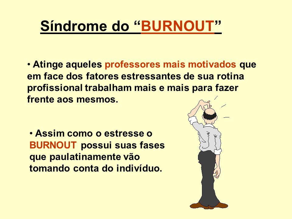 Síndrome do BURNOUT Atinge aqueles professores mais motivados que em face dos fatores estressantes de sua rotina profissional trabalham mais e mais pa
