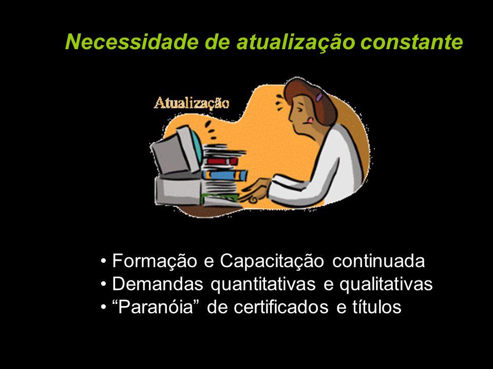 Formação e Capacitação continuada Demandas quantitativas e qualitativas Paranóia de certificados e títulos Necessidade de atualização constante