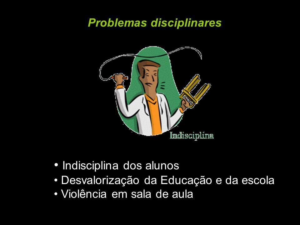 Problemas disciplinares Indisciplina dos alunos Desvalorização da Educação e da escola Violência em sala de aula