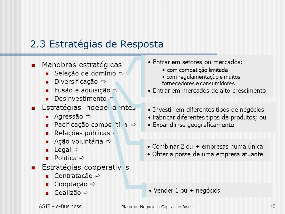 ASIT - e-Business Plano de Negócio e Capital de Risco 10 2.3 Estratégias de Resposta Manobras estratégicas Seleção de domínio Diversificação Fusão e aquisição Desinvestimento Estratégias independentes Agressão Pacificação competitiva Relações públicas Ação voluntária Legal Política Estratégias cooperativas Contratação Cooptação Coalizão Entrar em setores ou mercados: com competição limitada com regulamentação e muitos fornecedores e consumidores Entrar em mercados de alto crescimento Investir em diferentes tipos de negócios Fabricar diferentes tipos de produtos; ou Expandir-se geograficamente Combinar 2 ou + empresas numa única Obter a posse de uma empresa atuante Vender 1 ou + negócios
