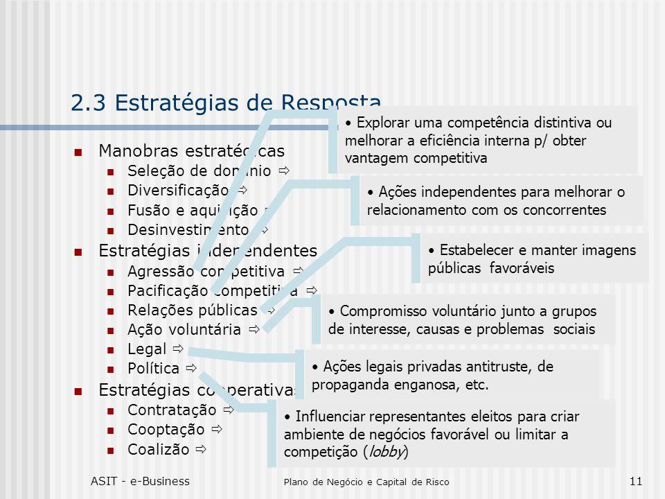 ASIT - e-Business Plano de Negócio e Capital de Risco 11 2.3 Estratégias de Resposta Manobras estratégicas Seleção de domínio Diversificação Fusão e aquisição Desinvestimento Estratégias independentes Agressão competitiva Pacificação competitiva Relações públicas Ação voluntária Legal Política Estratégias cooperativas Contratação Cooptação Coalizão Explorar uma competência distintiva ou melhorar a eficiência interna p/ obter vantagem competitiva Ações independentes para melhorar o relacionamento com os concorrentes Estabelecer e manter imagens públicas favoráveis Compromisso voluntário junto a grupos de interesse, causas e problemas sociais Ações legais privadas antitruste, de propaganda enganosa, etc.