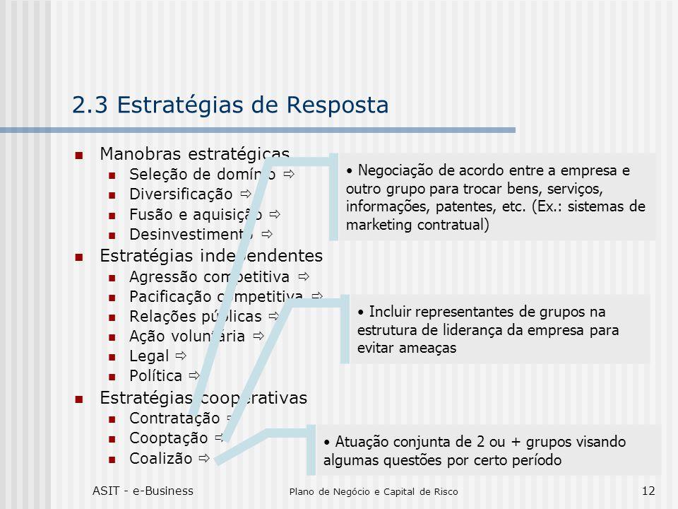 ASIT - e-Business Plano de Negócio e Capital de Risco 12 2.3 Estratégias de Resposta Manobras estratégicas Seleção de domínio Diversificação Fusão e a