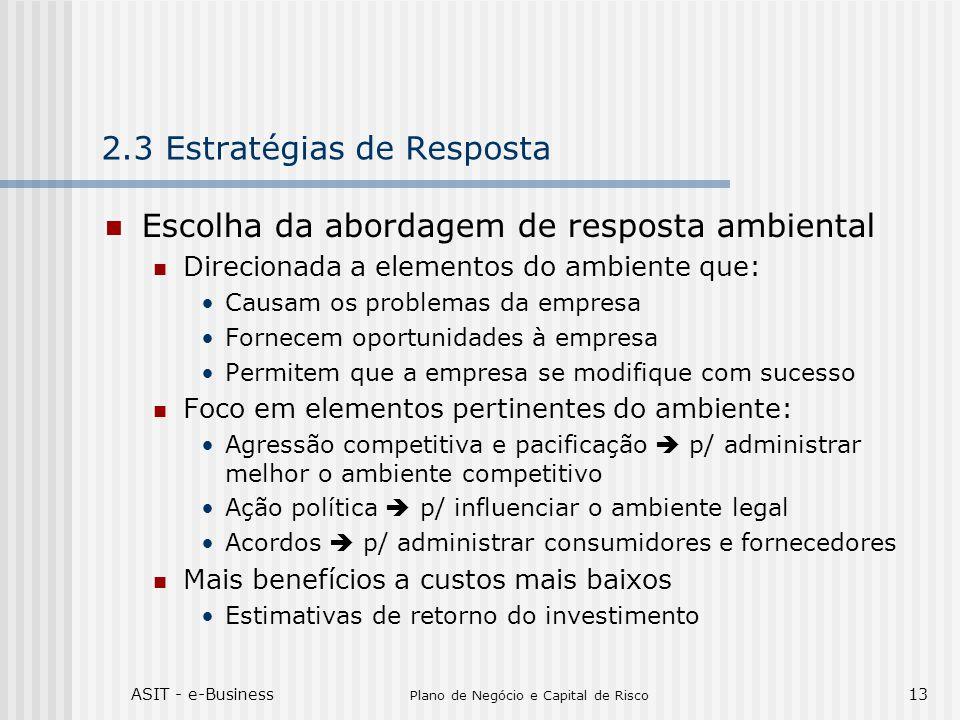 ASIT - e-Business Plano de Negócio e Capital de Risco 13 2.3 Estratégias de Resposta Escolha da abordagem de resposta ambiental Direcionada a elemento