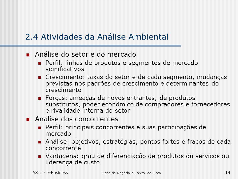 ASIT - e-Business Plano de Negócio e Capital de Risco 14 2.4 Atividades da Análise Ambiental Análise do setor e do mercado Perfil: linhas de produtos