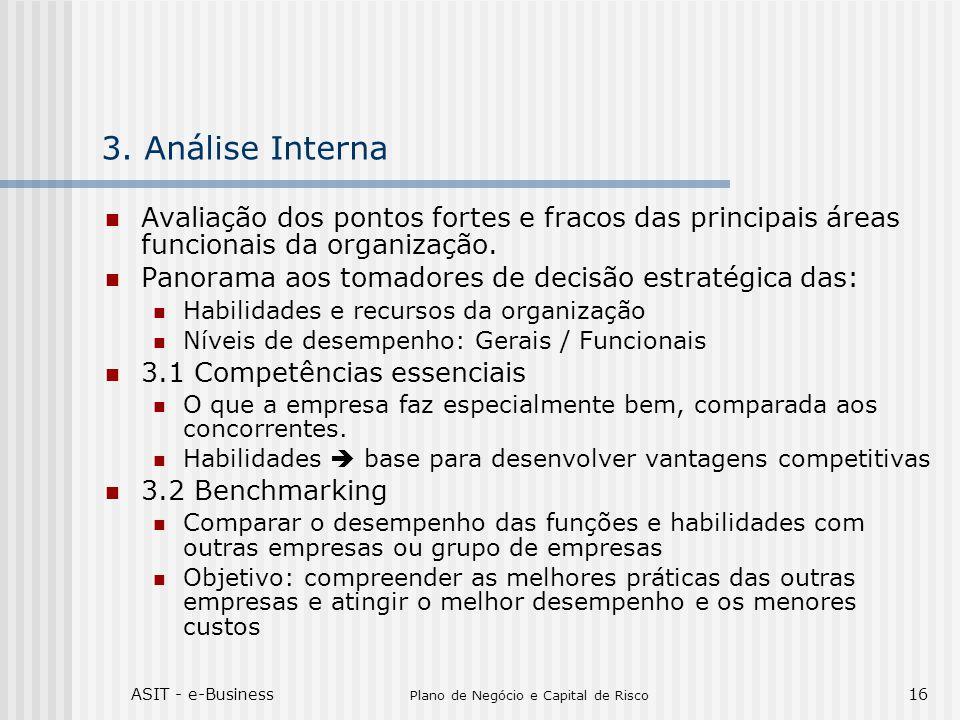ASIT - e-Business Plano de Negócio e Capital de Risco 16 3. Análise Interna Avaliação dos pontos fortes e fracos das principais áreas funcionais da or