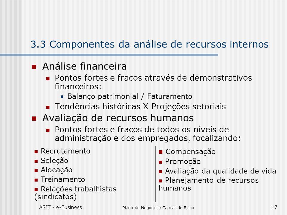 ASIT - e-Business Plano de Negócio e Capital de Risco 17 3.3 Componentes da análise de recursos internos Análise financeira Pontos fortes e fracos atr