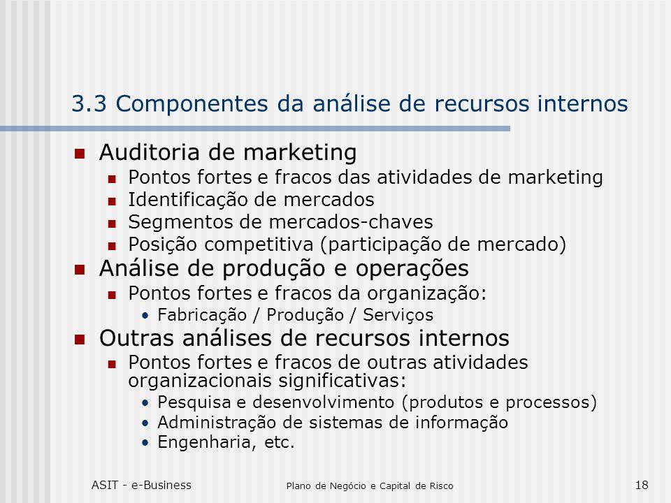 ASIT - e-Business Plano de Negócio e Capital de Risco 18 3.3 Componentes da análise de recursos internos Auditoria de marketing Pontos fortes e fracos