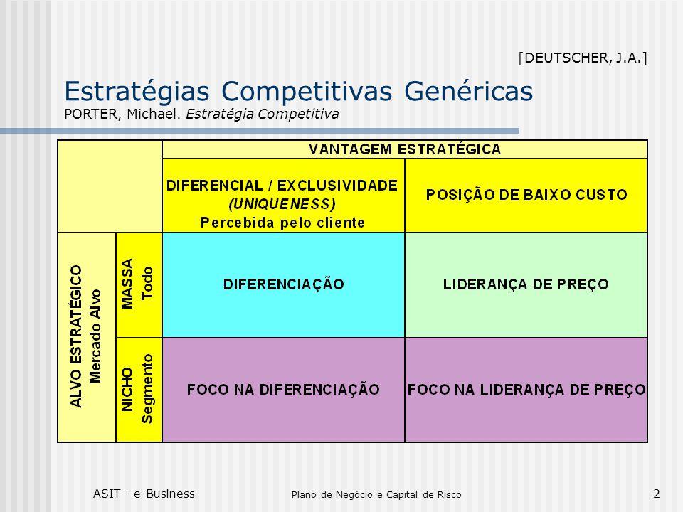 ASIT - e-Business Plano de Negócio e Capital de Risco 2 Estratégias Competitivas Genéricas PORTER, Michael. Estratégia Competitiva [DEUTSCHER, J.A.]