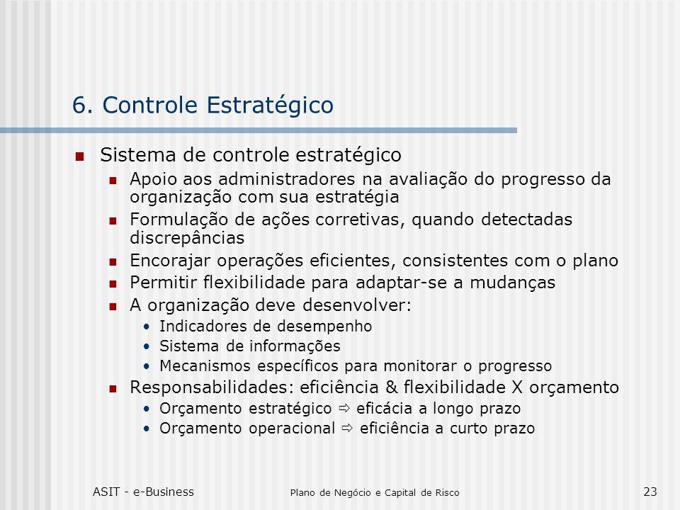 ASIT - e-Business Plano de Negócio e Capital de Risco 23 6. Controle Estratégico Sistema de controle estratégico Apoio aos administradores na avaliaçã